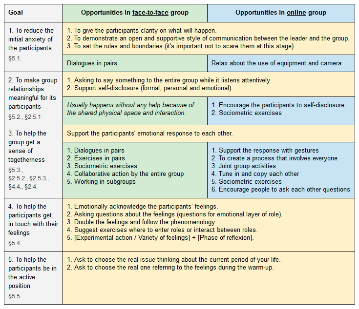 Pg14eng table-summary-c5 2.png
